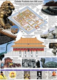 CHINA: Cidade Proibida assinala os 600 anos infographic