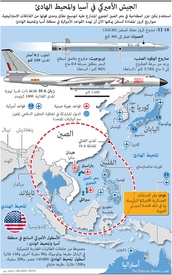 عسكري: الجيش الأميركي في آسيا والمحيط الهادئ infographic