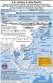 MILITARY: U.S. military in Asia-Pacific infographic