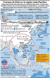 EJÉRCITOS: Fuerzas militares de EUA en Asia-Pacífico infographic