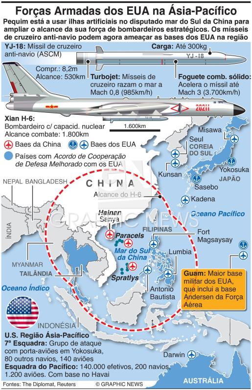 Forças Armadas dos EUA na Ásia-Pacífico infographic