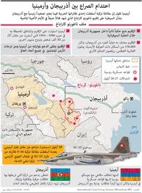 عسكري: احتدام الصراع بين أذربيجان وأرمينيا (1) infographic