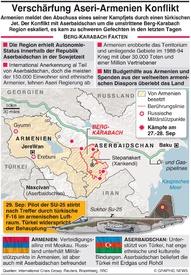 MILITÄR: Verschärfung Berg-Karabach Konflikt infographic