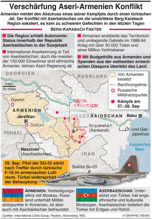 Verschärfung Berg-Karabach Konflikt infographic
