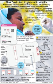 HEALTH: New Covid test to give rapid results infographic