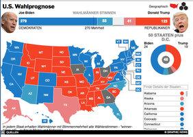 U.S. WAHL 2020: Präsidentenwahl Ergebnis interactive (8) infographic