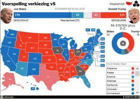 VERKIEZING VS 2020: Uitslag presidentsverkiezing interactive (8) infographic