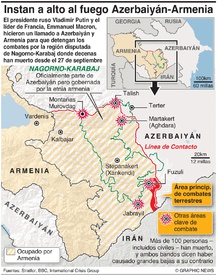 CONFICTO: Instan a alto al fuego en Nagorno-Karabaj infographic