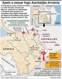 CONFLITO: Apelo a cessar-fogo parar Nagorno-Karabakh infographic