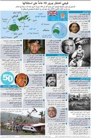 تاريخ: فيجي تحتفل بمرور 50 عاماً على استقلالها infographic