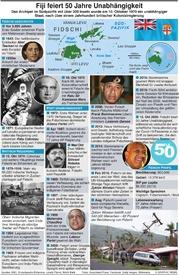 GESCHICHTE: Fidschi feiert 50 Jahre Unabhängigkeit  infographic