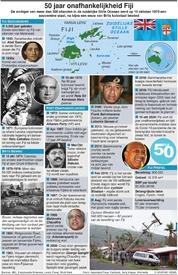 GESCHIEDENIS: Fiji viert 50 jaar onafhankelijkheid infographic
