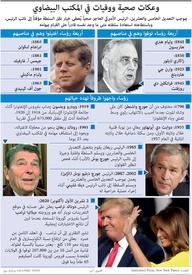 صحة: وعكات صحية ووفيات في المكتب البيضاوي infographic