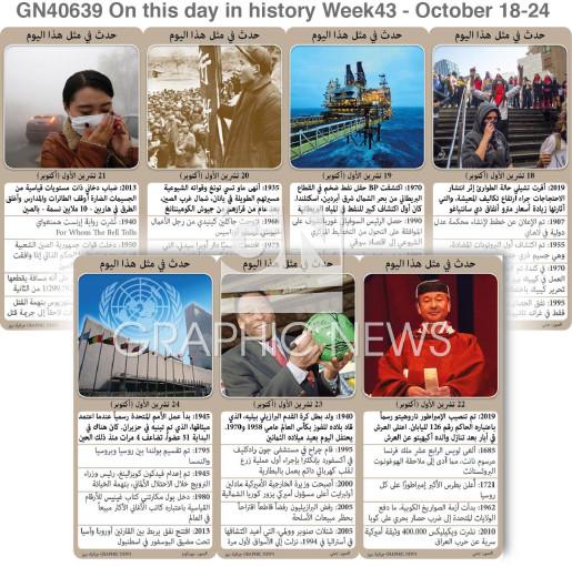 حدث في مثل هذا اليوم - ١٨ - ٢٤ تشرين الأول  - الأسبوع ٤٣ infographic