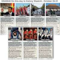 HISTORY: On this day October 24-31, 2020 (week 44) infographic