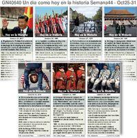 HISTORIA: Un día como hoy Octubre 24-31, 2020 (semana 44) infographic