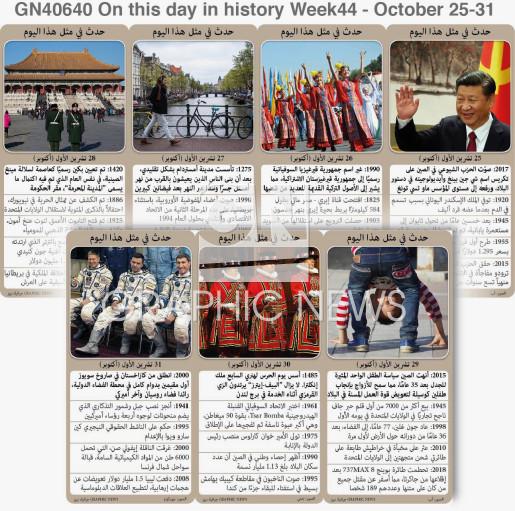 حدث في مثل هذا اليوم - ٢٤ - ٣١ تشرين الأول - الأسبوع ٤٤  infographic