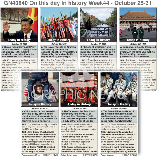 On this day October 24-31, 2020 (week 44) infographic