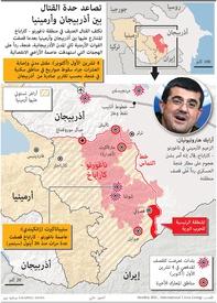 صراعات: تصاعد حدة القتال بين أذربيجان وأرمينيا infographic