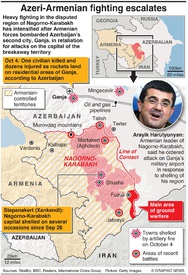 CONFLICT: Nagorno-Karabakh fighting escalates infographic