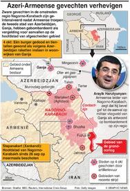 CONFLICT: Gevechten Nagorno-Karabach verhevigen infographic