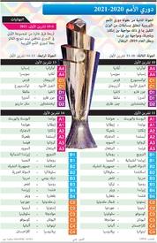 كرة قدم: دوري الأمم ٢٠٢٠ - ٢٠٢١ infographic
