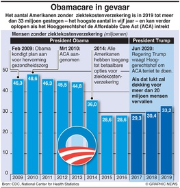 GEZONDHEID: Affordable Care Act infographic