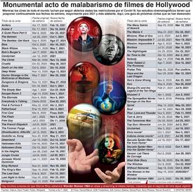 ENTRETENIMIENTO: Monumental acto de malabarismo de Hollywood infographic