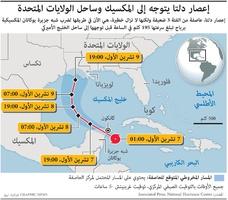 طقس: إعصار دلتا يتوجه إلى المكسيك وساحل الولايات المتحدة infographic
