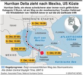 WETTER: Hurrikan Delta infographic
