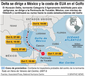 CLIMA: Huracán Delta infographic