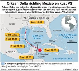 WEER: Orkaan Delta infographic