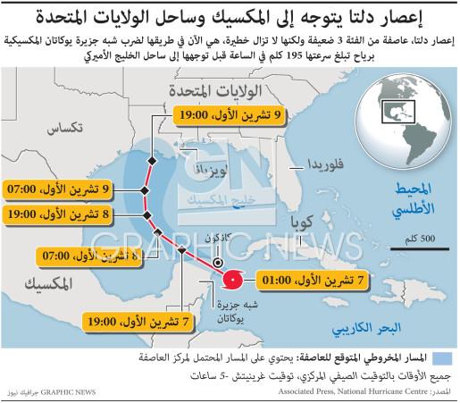 إعصار دلتا يتوجه إلى المكسيك وساحل الولايات المتحدة infographic