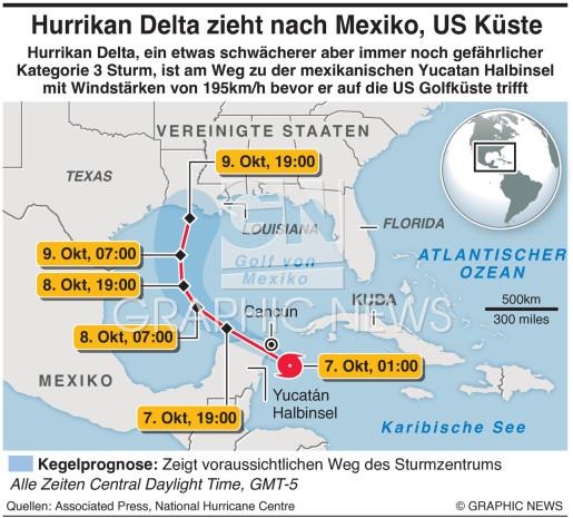Hurrikan Delta infographic