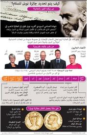 إنجازات: كيف يتم تحديد جائزة نوبل للسلام infographic
