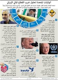 أعمال: الولايات المتحدة تحاول ضرب القطاع المالي الإيراني infographic