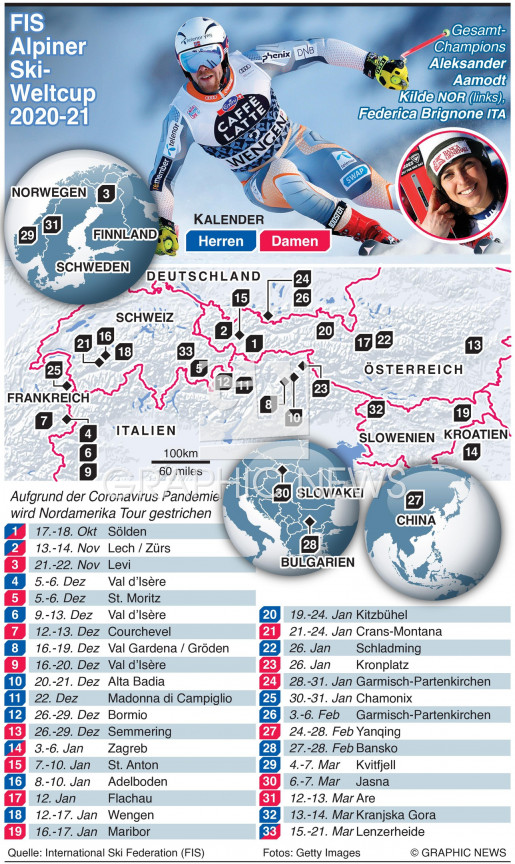 Alpiner Ski-Weltcup 2020-21 infographic