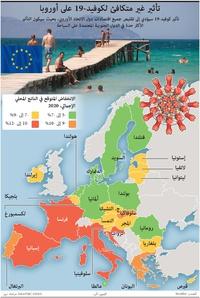 اقتصاد: تأثير غير متكافئ لكوفيد ١٩ على أوروبا infographic