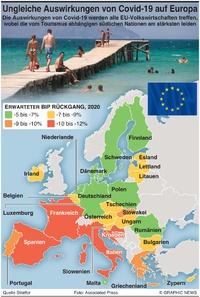WIRTSCHAFT: Covid-19 hat ungleiche Auswirkungen auf Europa Europe infographic
