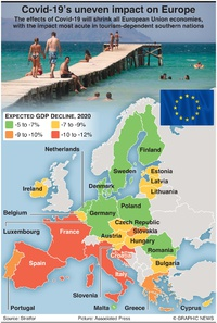 ECONOMICS: Covid-19's uneven impact on Europe infographic