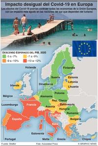ECONOMÍA: Impacto desigual del Covid-19 en Europa infographic
