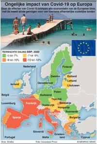 ECONOMIE: Ongelijke impact van Covid-19 op Europa infographic