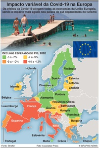 ECONOMIA: Impacto variável da Covid-19 na Europa infographic