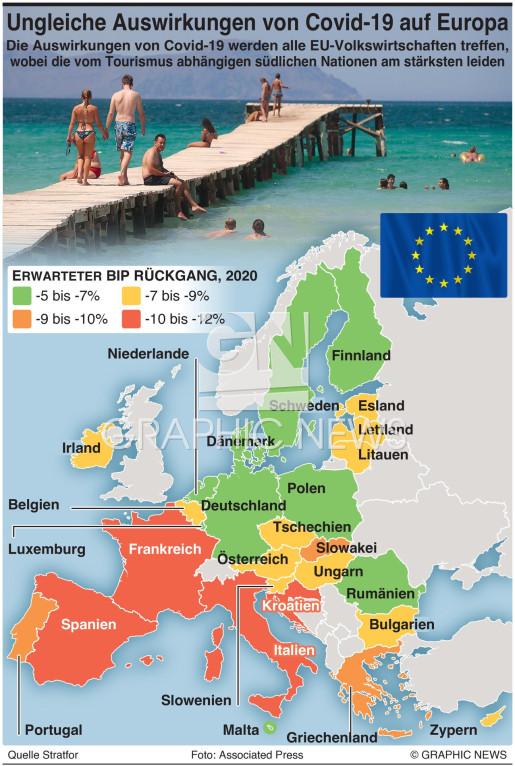 Covid-19 hat ungleiche Auswirkungen auf Europa Europe infographic