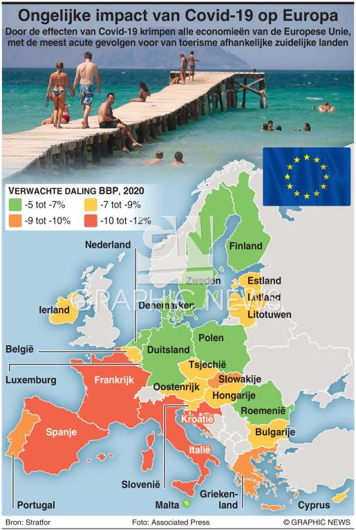 Ongelijke impact van Covid-19 op Europa infographic