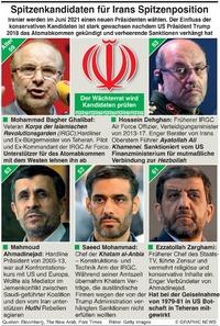 POLITIK: Kandidaten für Iran's Präsidentenwahl infographic