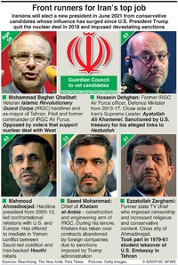 POLITICS: Iran's presidential election candidates infographic