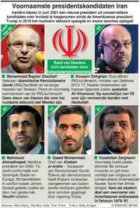 MIDDEN-OOSTEN: Voornaamste presidentskandidaten Iran infographic