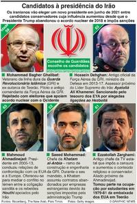 POLÍTICA: Candidatos à presidência do Irão infographic