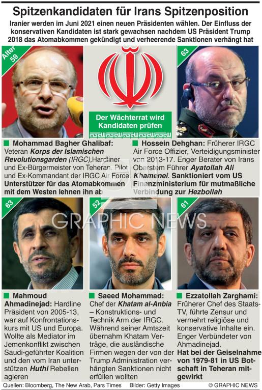 Kandidaten für Iran's Präsidentenwahl infographic